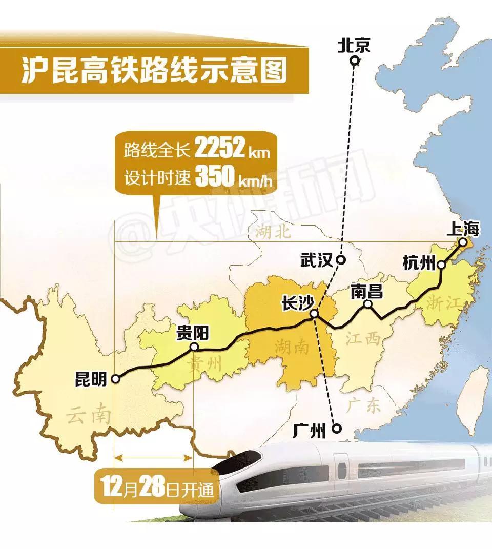 据悉,沪昆高铁是东起上海,西至昆明的东西向铁路干线,是我国东西向